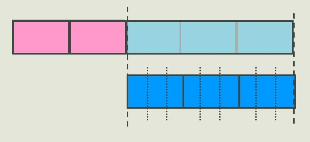 model mehod 2