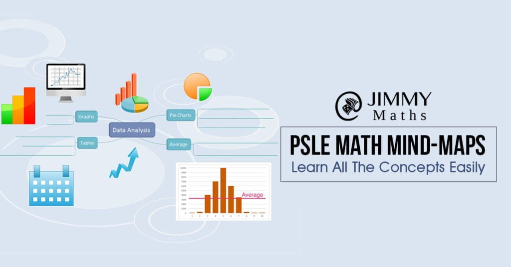 psle math mind maps