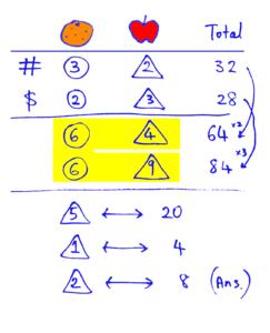 psle math questions - simultaneous